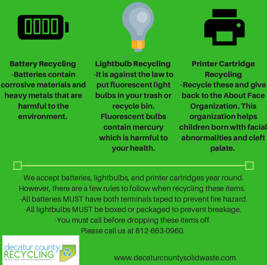 Battery Recycling info