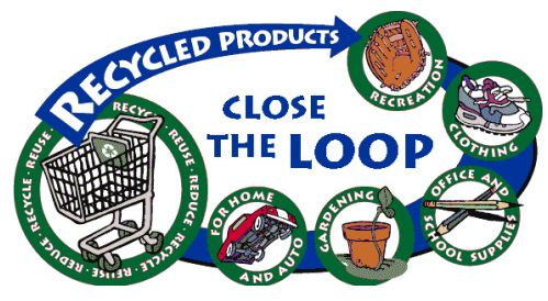 Recycled Products - Close The Loop logo
