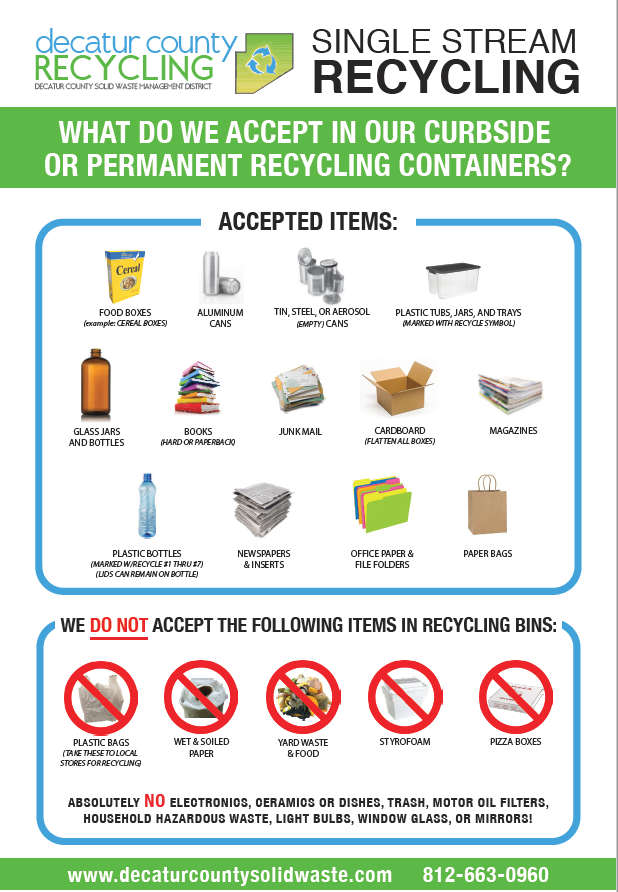 What Can I Recycle List